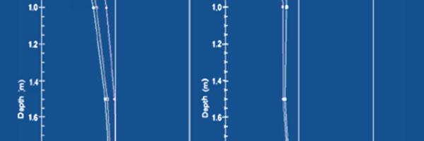 Inclinometer monitoring